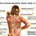Therapeutic Massage for Pain and Tension in Santa Barbara – Get RELIEF Now! Call Nicola, LMT