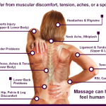 Massage for Low Back Pain, Low Back Injuries, Pulls & Strains, Santa Barbara, Goleta