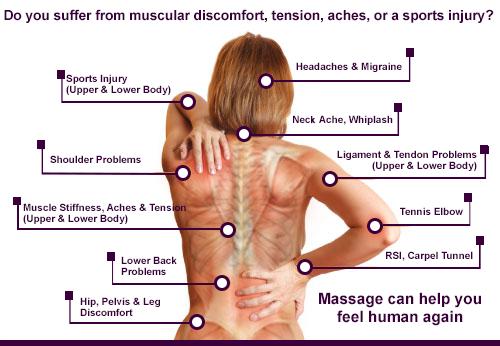 Pain Management Massage Therapy in Santa Barbara, Goleta