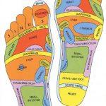 Reflexology Massage Santa Barbara, Goleta, Ca