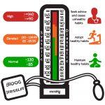 Massage for High Blood Pressure / Hypertension in Santa Barbara, Ca.